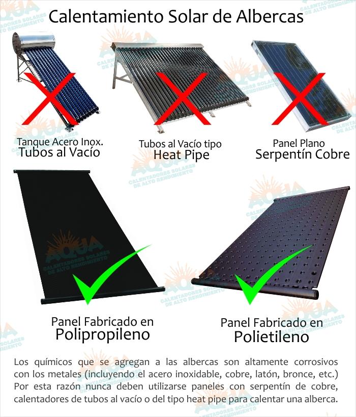 Sistemas de calentamiento solar para albercas