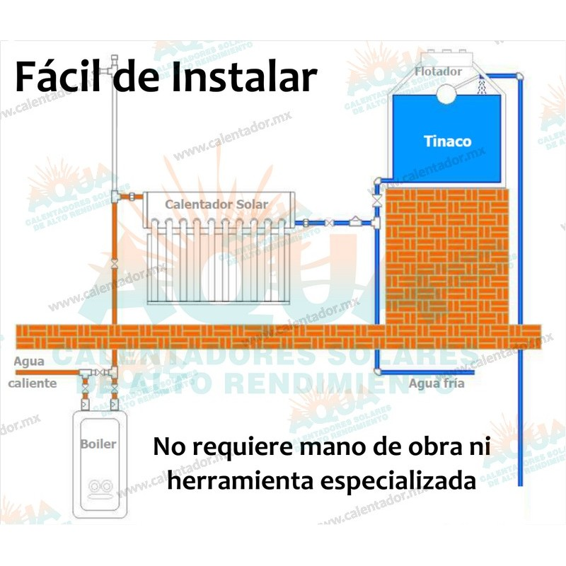 Calentador Solar Sunnergy Acero Inoxidable 15 Tubos